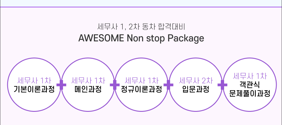 AWESOME Non Stop Package